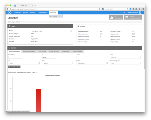 Goobi_Production_Workflow_Software_Function_104_Statistics